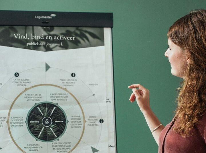 Het Essencio Brandingmodel: vergroot je merk vanuit vertrouwen en verbinding